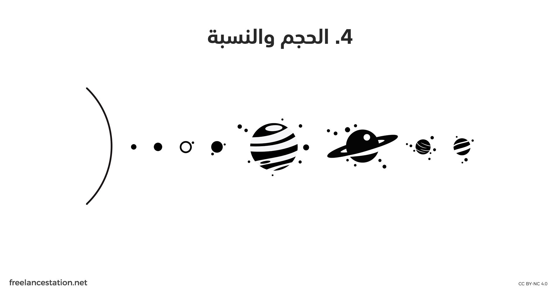 41f615a14 دليلك الشامل لتصبح مصمم جرافيك ناجح - فريلانستيشن